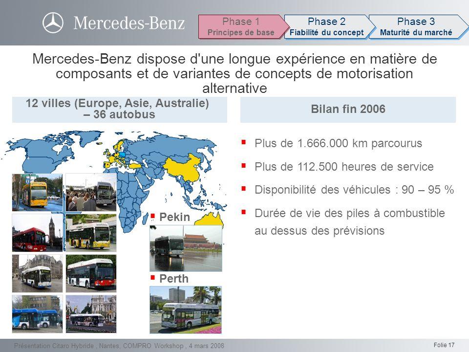 Folie 17 Présentation Citaro Hybride, Nantes, COMPRO Workshop, 4 mars 2008 Citaro Hybride Mercedes-Benz dispose d'une longue expérience en matière de