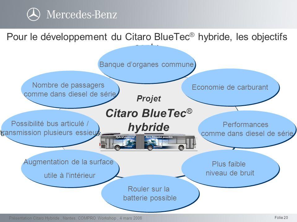 Folie 20 Présentation Citaro Hybride, Nantes, COMPRO Workshop, 4 mars 2008 Pour le développement du Citaro BlueTec ® hybride, les objectifs sont : Cit