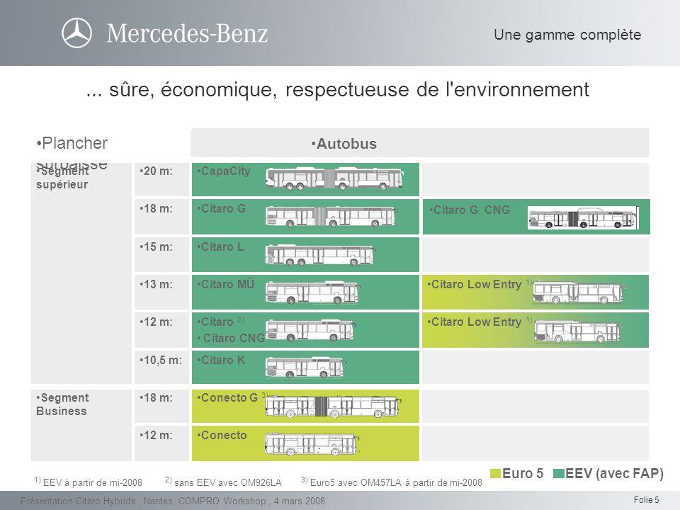 Folie 16 Présentation Citaro Hybride, Nantes, COMPRO Workshop, 4 mars 2008 Citaro Hybride Mercedes-Benz dispose d une longue expérience en matière de composants et de variantes de concepts de motorisation alternative 1997:Nebus, premier bus à piles à combustible au monde 2003:CUTE/ECTOS et.