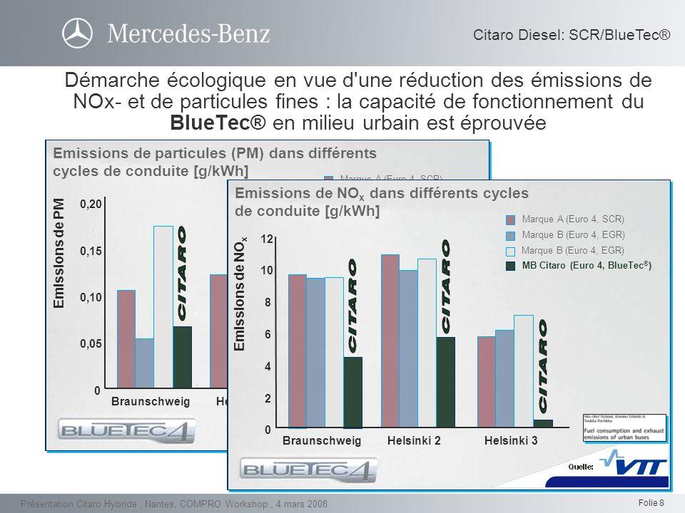 Folie 9 Présentation Citaro Hybride, Nantes, COMPRO Workshop, 4 mars 2008 Mercedes-Benz et les véhicules au gaz naturel: une technique de propulsion qui a largement fait ses preuves, « une alternative au diesel » plus de 10 ans dexpérience et une recherche/développement continus : =>plus de 900 Citaro livrés en Europe, dont plus de 150 en France le Citaro GNV en version solo ou articulé, un produit fiable répondant aux normes: Euro 4 et EEV (Enhanced Environnementally friendly Vehicules)...
