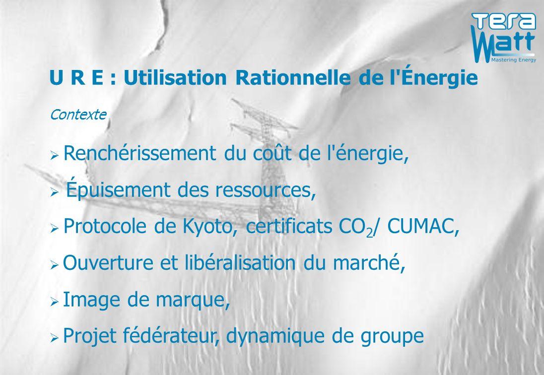 U R E : Utilisation Rationnelle de l Énergie Contexte Renchérissement du coût de l énergie, Épuisement des ressources, Protocole de Kyoto, certificats CO 2 / CUMAC, Ouverture et libéralisation du marché, Image de marque, Projet fédérateur, dynamique de groupe