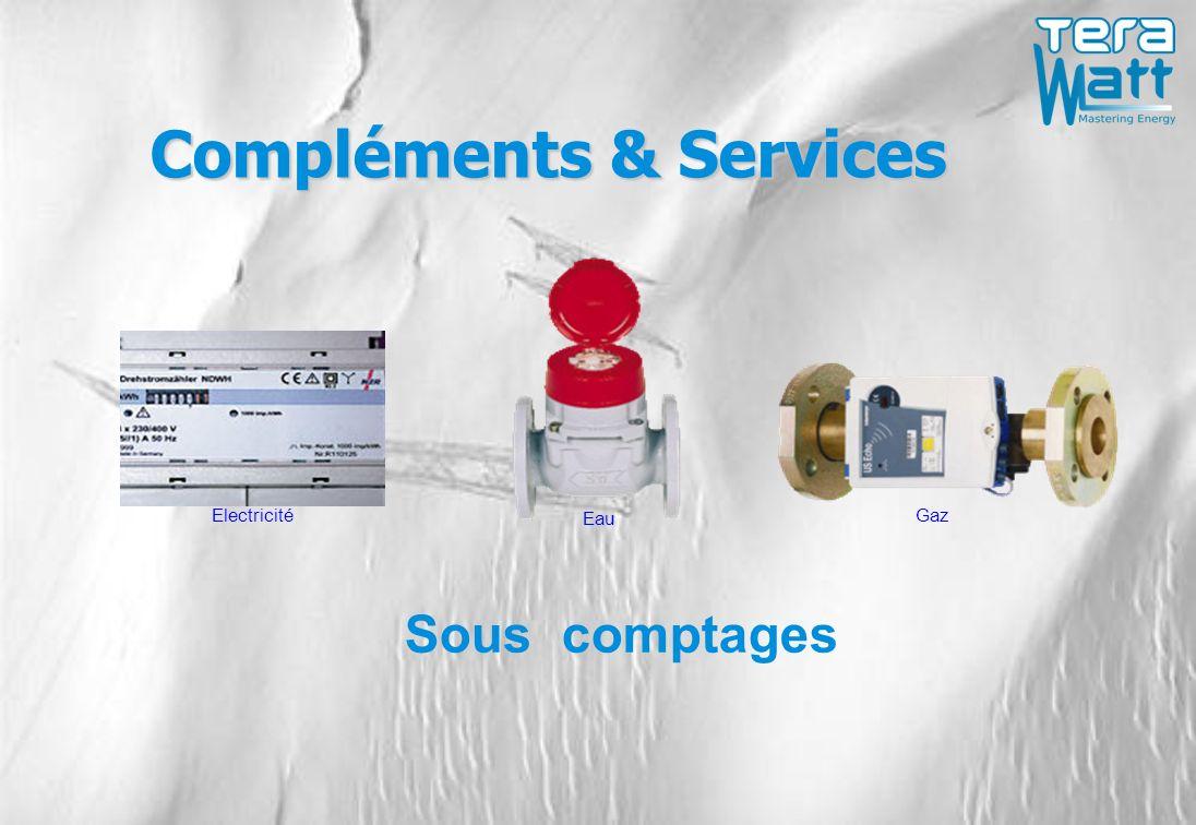 Sous comptages Electricité Gaz Eau Compléments & Services