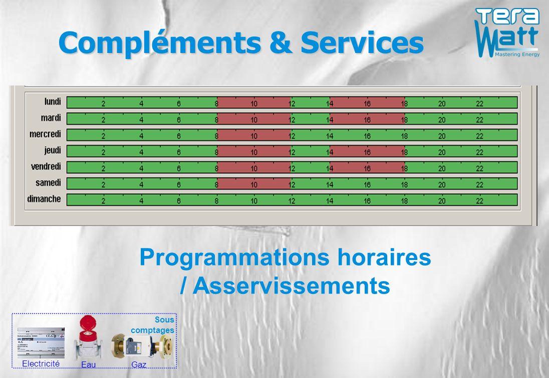 Sous comptages Electricité Gaz Eau Compléments & Services Programmations horaires / Asservissements
