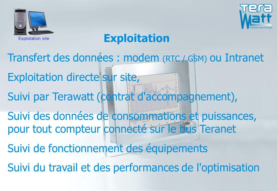 Exploitation Transfert des données : modem (RTC / GSM) ou Intranet Exploitation directe sur site, Suivi par Terawatt (contrat d'accompagnement), Suivi
