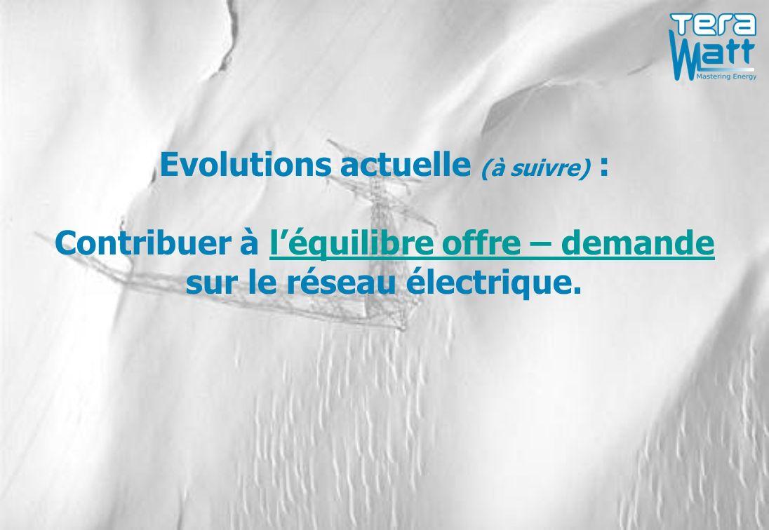 Evolutions actuelle (à suivre) : Contribuer à léquilibre offre – demande sur le réseau électrique.léquilibre offre – demande