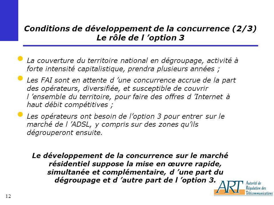 12 Conditions de développement de la concurrence (2/3) Le rôle de l option 3 La couverture du territoire national en dégroupage, activité à forte intensité capitalistique, prendra plusieurs années ; Les FAI sont en attente d une concurrence accrue de la part des opérateurs, diversifiée, et susceptible de couvrir l ensemble du territoire, pour faire des offres d Internet à haut débit compétitives ; Les opérateurs ont besoin de loption 3 pour entrer sur le marché de l ADSL, y compris sur des zones quils dégrouperont ensuite.