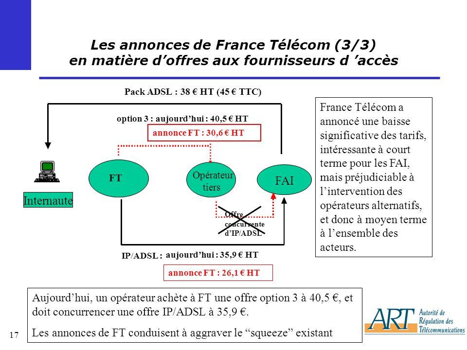 17 Les annonces de France Télécom (3/3) en matière doffres aux fournisseurs d accès France Télécom a annoncé une baisse significative des tarifs, intéressante à court terme pour les FAI, mais préjudiciable à lintervention des opérateurs alternatifs, et donc à moyen terme à lensemble des acteurs.