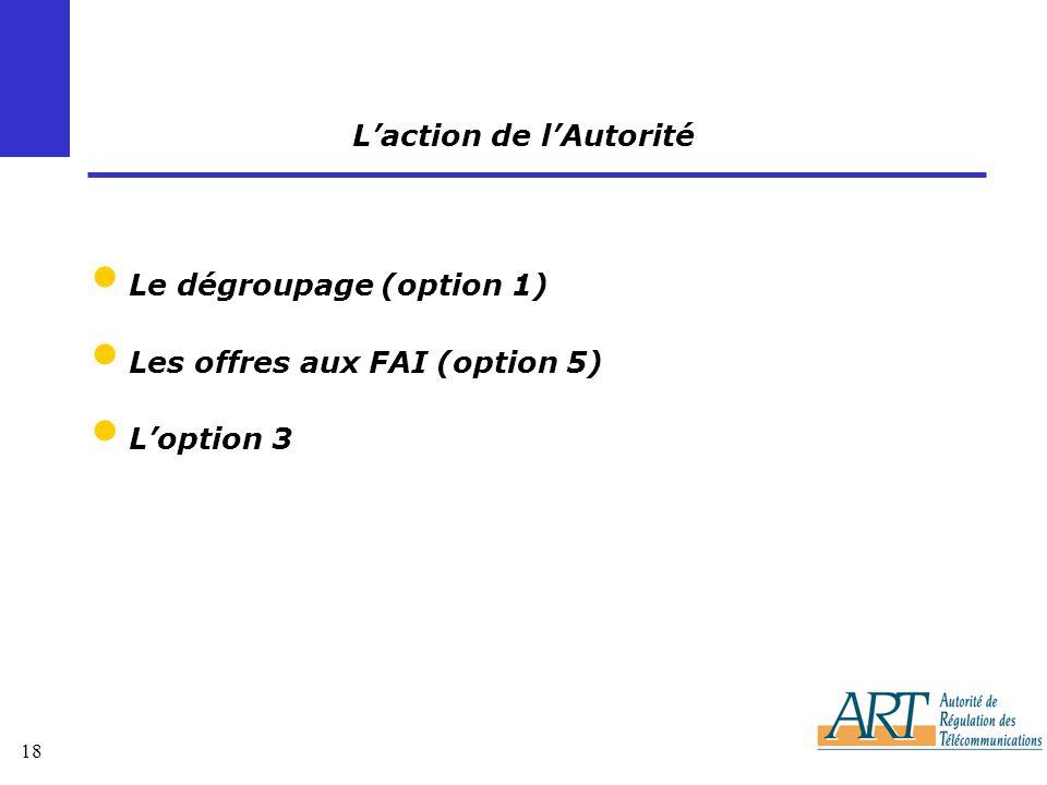 18 Laction de lAutorité Le dégroupage (option 1) Les offres aux FAI (option 5) Loption 3