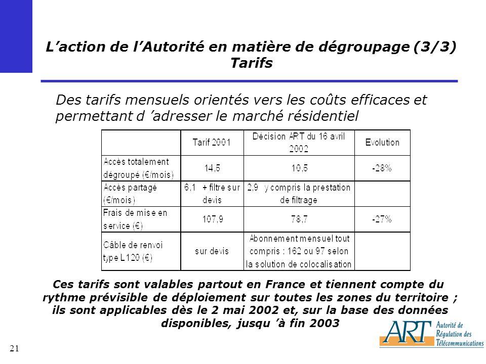 21 Laction de lAutorité en matière de dégroupage (3/3) Tarifs Des tarifs mensuels orientés vers les coûts efficaces et permettant d adresser le marché résidentiel Ces tarifs sont valables partout en France et tiennent compte du rythme prévisible de déploiement sur toutes les zones du territoire ; ils sont applicables dès le 2 mai 2002 et, sur la base des données disponibles, jusqu à fin 2003