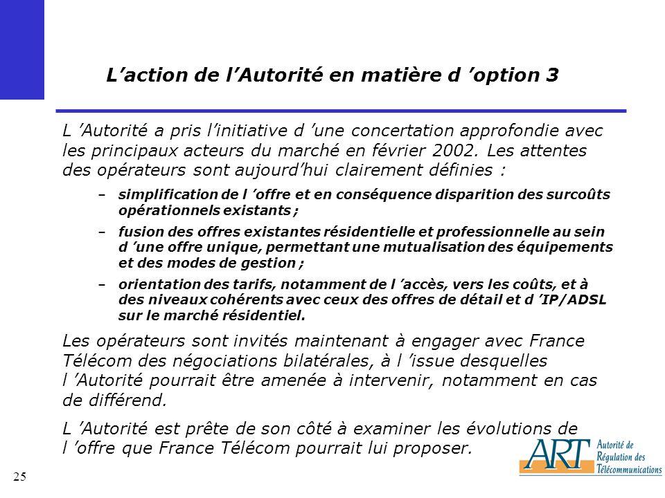 25 Laction de lAutorité en matière d option 3 L Autorité a pris linitiative d une concertation approfondie avec les principaux acteurs du marché en février 2002.
