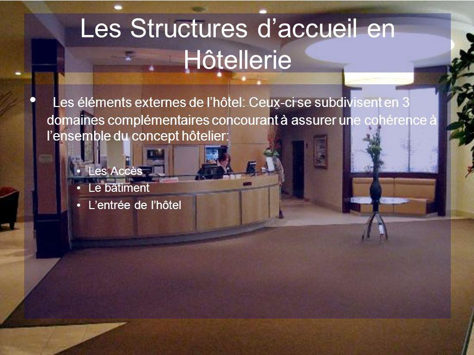 Les Structures daccueil en Hôtellerie Les éléments externes de lhôtel: Ceux-ci se subdivisent en 3 domaines complémentaires concourant à assurer une c