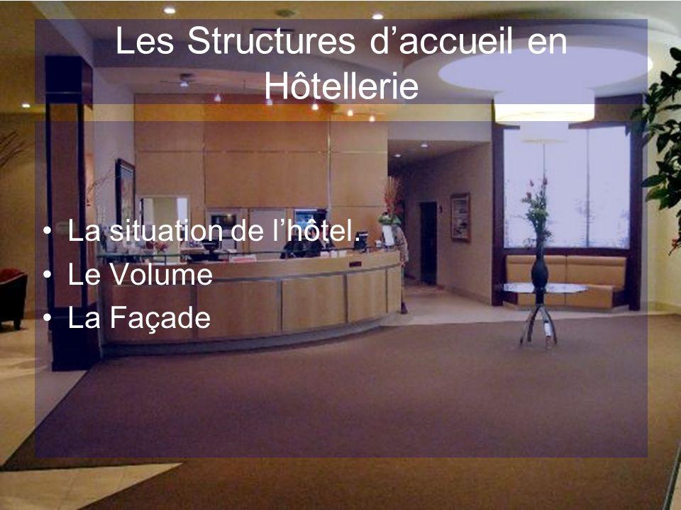 Les Structures daccueil en Hôtellerie La situation de lhôtel. Le Volume La Façade