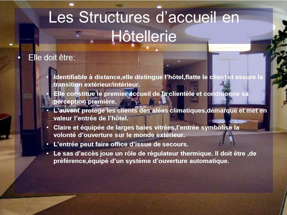 Les Structures daccueil en Hôtellerie Elle doit être: Identifiable à distance,elle distingue lhôtel,flatte le client et assure la transition extérieur