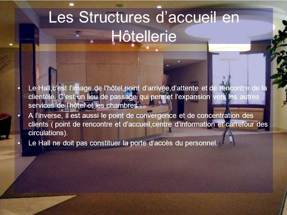 Les Structures daccueil en Hôtellerie Le Hall,cest limage de lhôtel,point darrivée,dattente et de rencontre de la clientèle. Cest un lieu de passage q