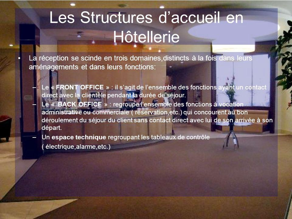 Les Structures daccueil en Hôtellerie La réception se scinde en trois domaines,distincts à la fois dans leurs aménagements et dans leurs fonctions: –L