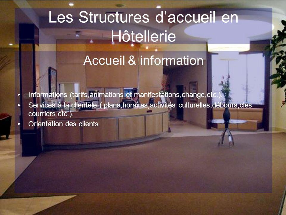 Les Structures daccueil en Hôtellerie Services Internes ( blanchisserie,réveil,coffre,dépôts,etc.) Externes (pressing,réservations de spectacles,taxis,etc.)