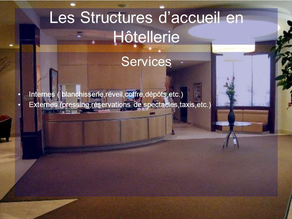 Les Structures daccueil en Hôtellerie Services Internes ( blanchisserie,réveil,coffre,dépôts,etc.) Externes (pressing,réservations de spectacles,taxis