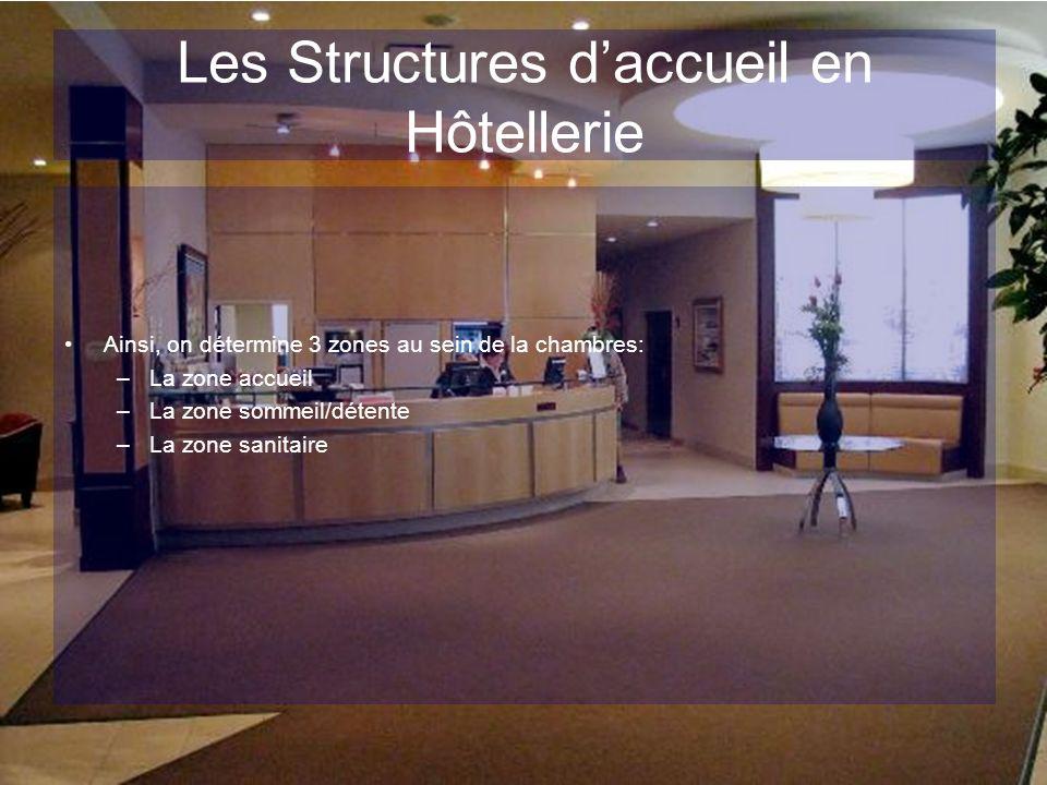 Les Structures daccueil en Hôtellerie La Zone Accueil Elle est constituée par lentrée de la chambre, démarquée ou non par une porte.