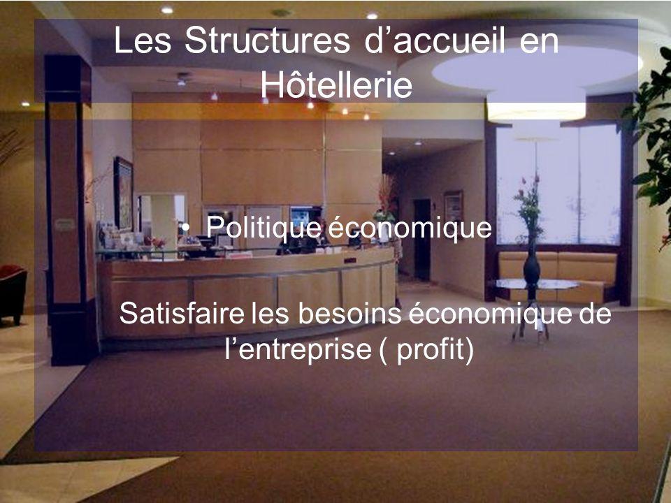 Les Structures daccueil en Hôtellerie Politique économique Satisfaire les besoins économique de lentreprise ( profit)