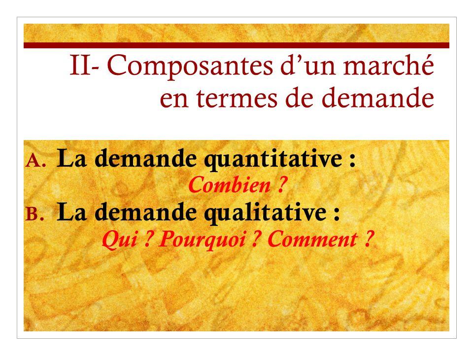 II- Composantes dun marché en termes de demande A. La demande quantitative : Combien ? B. La demande qualitative : Qui ? Pourquoi ? Comment ?