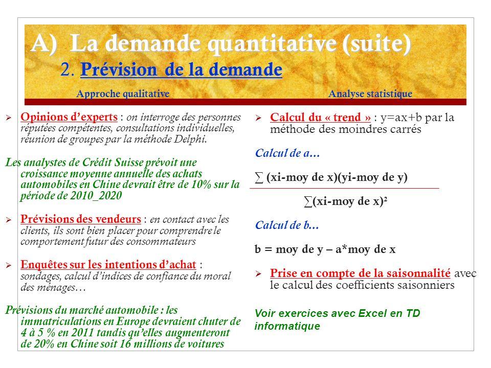 A)La demande quantitative (suite) 2. Prévision de la demande Approche qualitative Opinions dexperts : o n interroge des personnes réputées compétentes