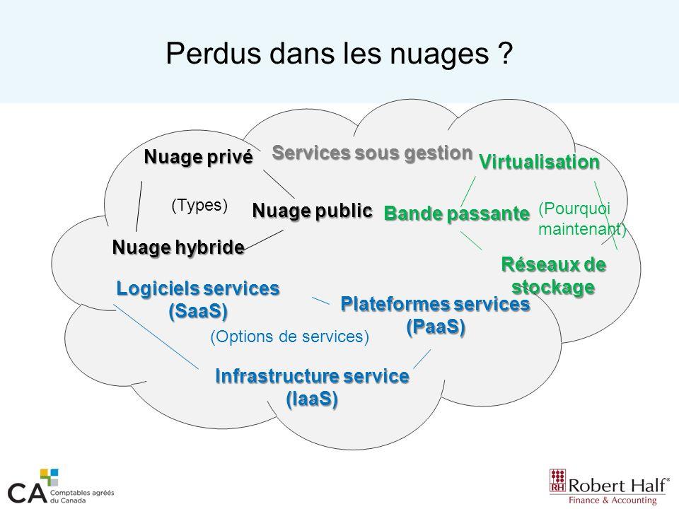 Perdus dans les nuages ? Services sous gestion Nuage privé Nuage public Nuage hybride Infrastructure service (IaaS) Logiciels services (SaaS) Virtuali
