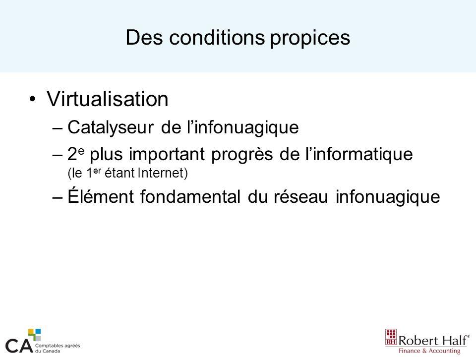 Des conditions propices Virtualisation –Catalyseur de linfonuagique –2 e plus important progrès de linformatique (le 1 er étant Internet) –Élément fon