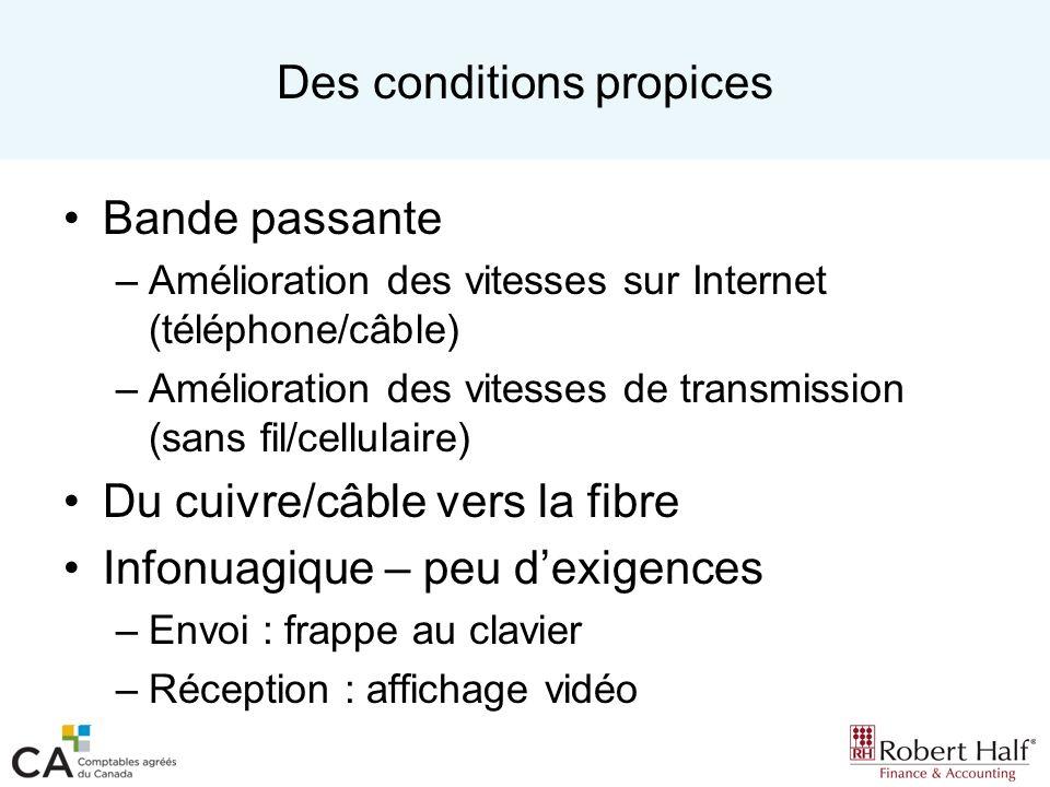 Des conditions propices Bande passante –Amélioration des vitesses sur Internet (téléphone/câble) –Amélioration des vitesses de transmission (sans fil/