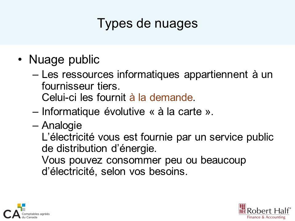 Types de nuages Nuage public –Les ressources informatiques appartiennent à un fournisseur tiers. Celui-ci les fournit à la demande. –Informatique évol