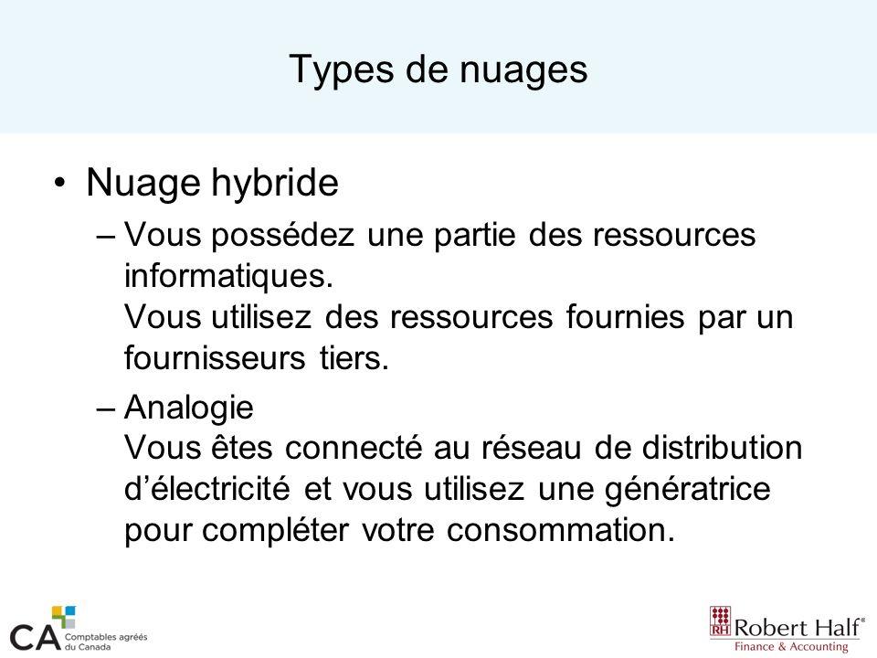 Types de nuages Nuage hybride –Vous possédez une partie des ressources informatiques. Vous utilisez des ressources fournies par un fournisseurs tiers.