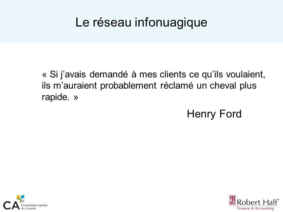 Le réseau infonuagique « Si javais demandé à mes clients ce quils voulaient, ils mauraient probablement réclamé un cheval plus rapide. » Henry Ford
