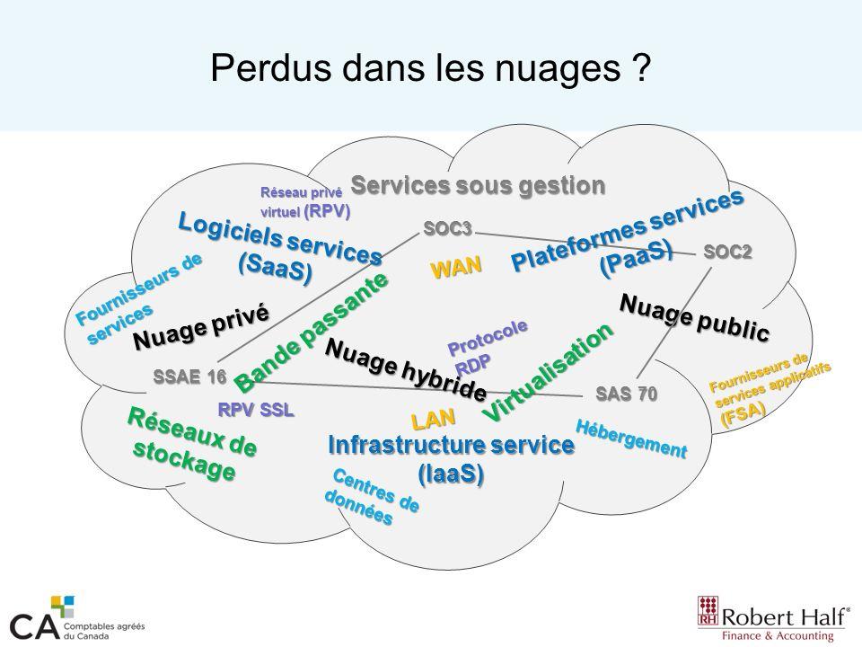 Perdus dans les nuages ? Hébergement Services sous gestion Nuage privé Nuage public SAS 70 SSAE 16 SOC2 SOC3 Centres de données Fournisseurs de servic