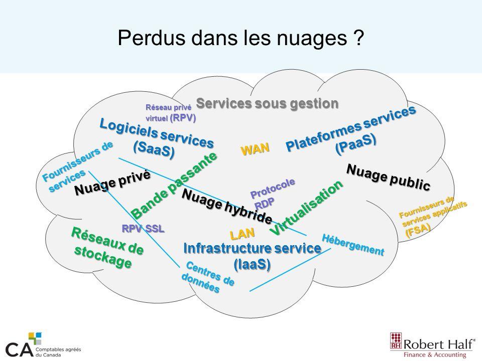 Types de nuages Nuage public –Les ressources informatiques appartiennent à un fournisseur tiers.