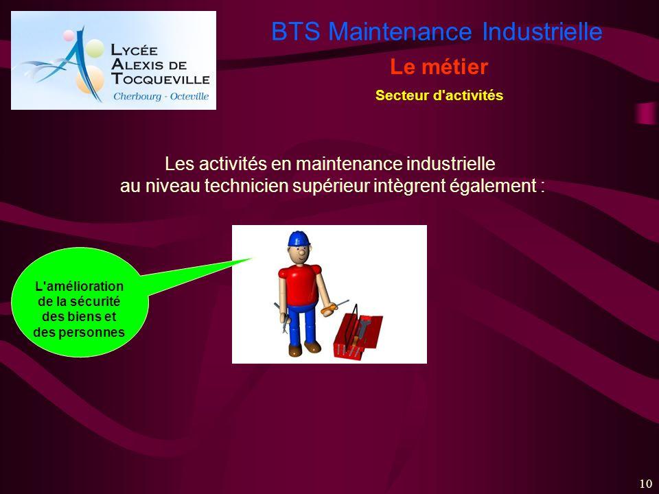 BTS Maintenance Industrielle 10 Le métier Secteur d'activités L'amélioration de la sécurité des biens et des personnes Les activités en maintenance in