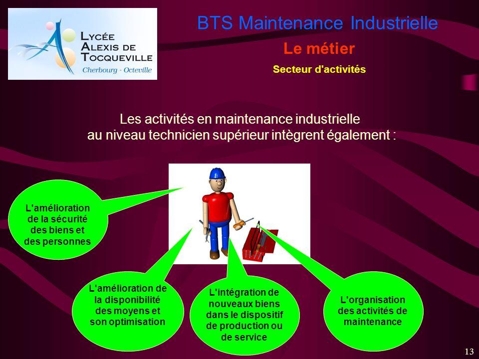 BTS Maintenance Industrielle 13 Le métier Secteur d'activités L'amélioration de la sécurité des biens et des personnes L'amélioration de la disponibil