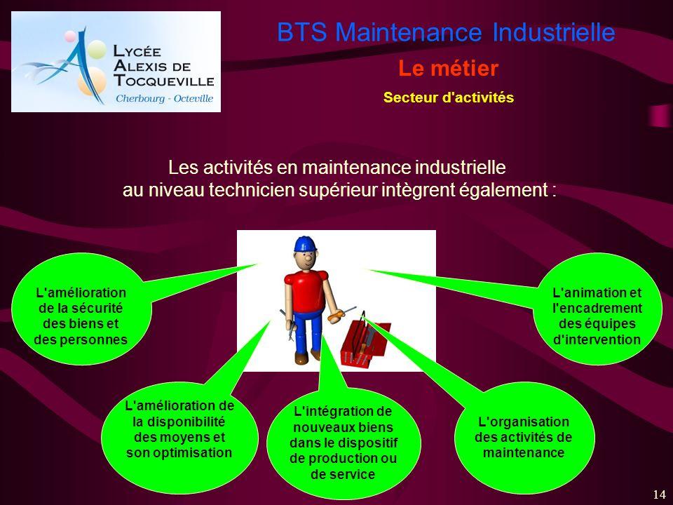 BTS Maintenance Industrielle 14 Le métier Secteur d'activités L'amélioration de la sécurité des biens et des personnes L'amélioration de la disponibil