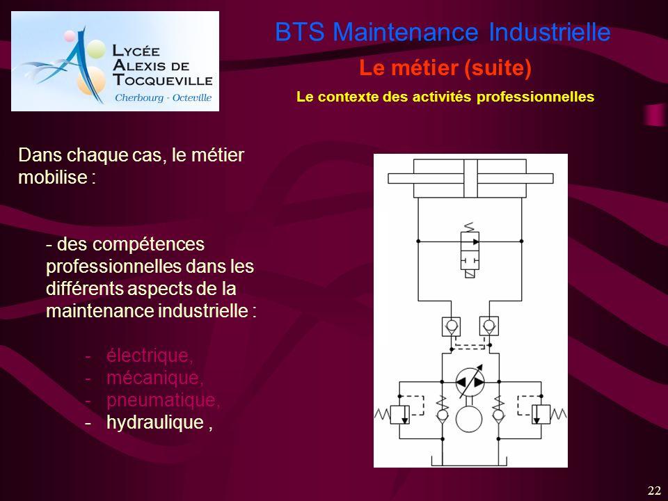 BTS Maintenance Industrielle 22 Le métier (suite) Le contexte des activités professionnelles Dans chaque cas, le métier mobilise : - des compétences p