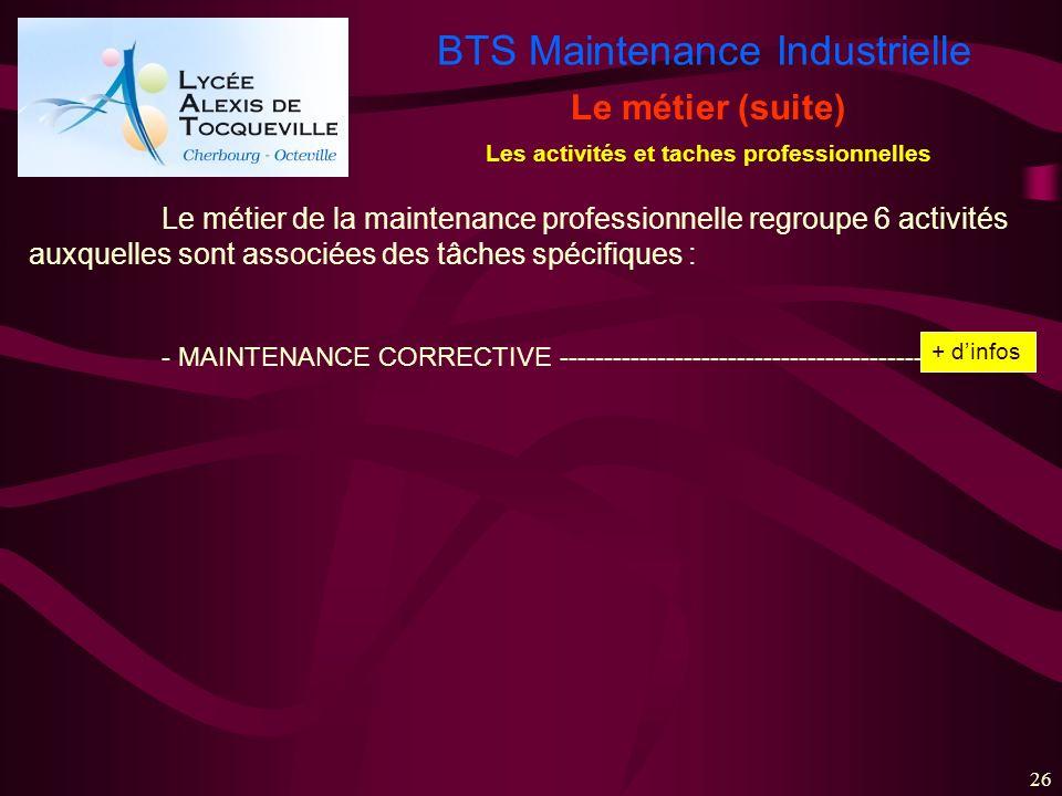 BTS Maintenance Industrielle 26 Les activités et taches professionnelles Le métier (suite) Le métier de la maintenance professionnelle regroupe 6 acti