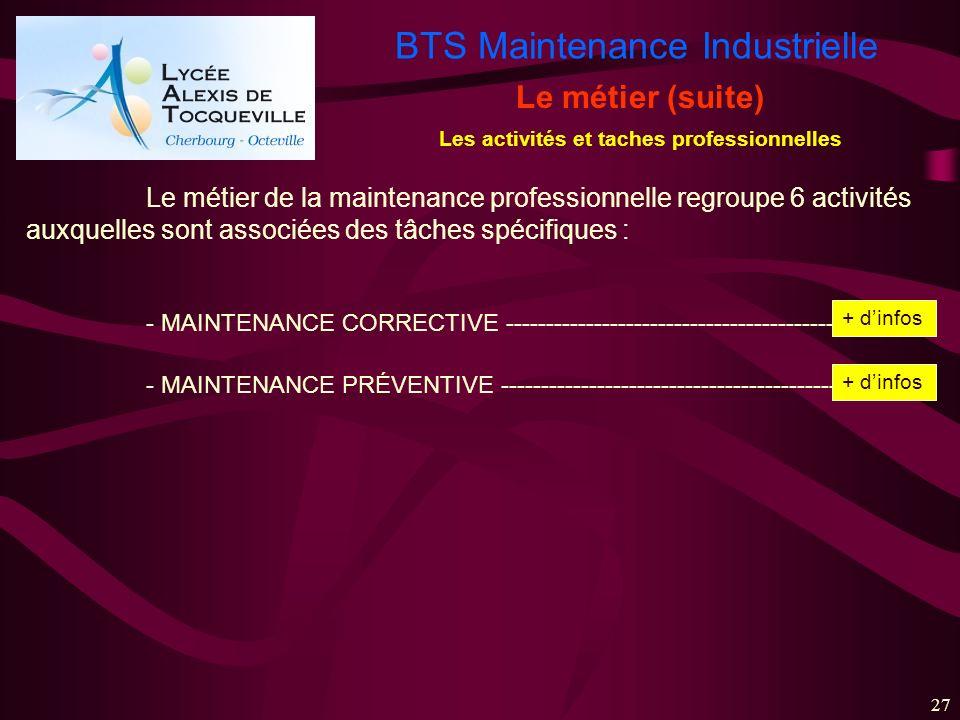 BTS Maintenance Industrielle 27 Les activités et taches professionnelles Le métier (suite) Le métier de la maintenance professionnelle regroupe 6 acti