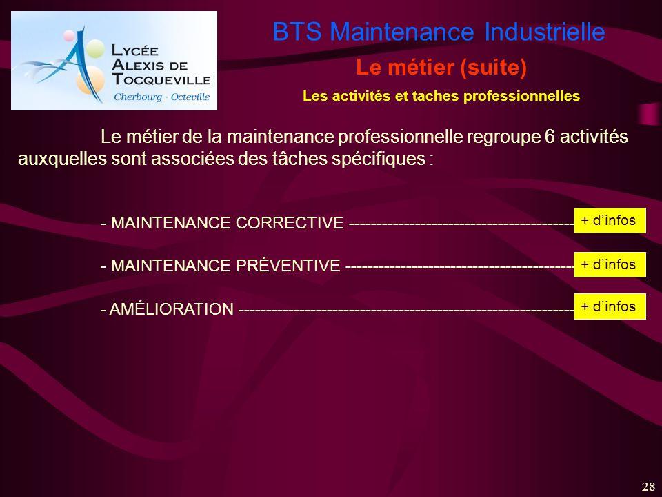 BTS Maintenance Industrielle 28 Les activités et taches professionnelles Le métier (suite) Le métier de la maintenance professionnelle regroupe 6 acti