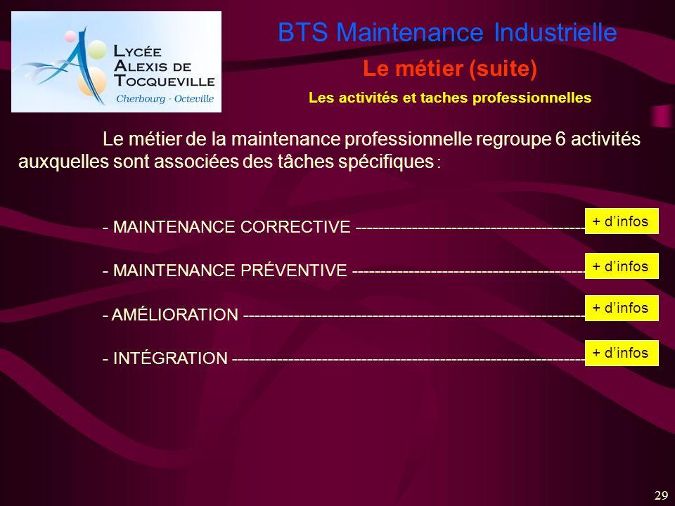 BTS Maintenance Industrielle 29 Les activités et taches professionnelles Le métier (suite) Le métier de la maintenance professionnelle regroupe 6 acti