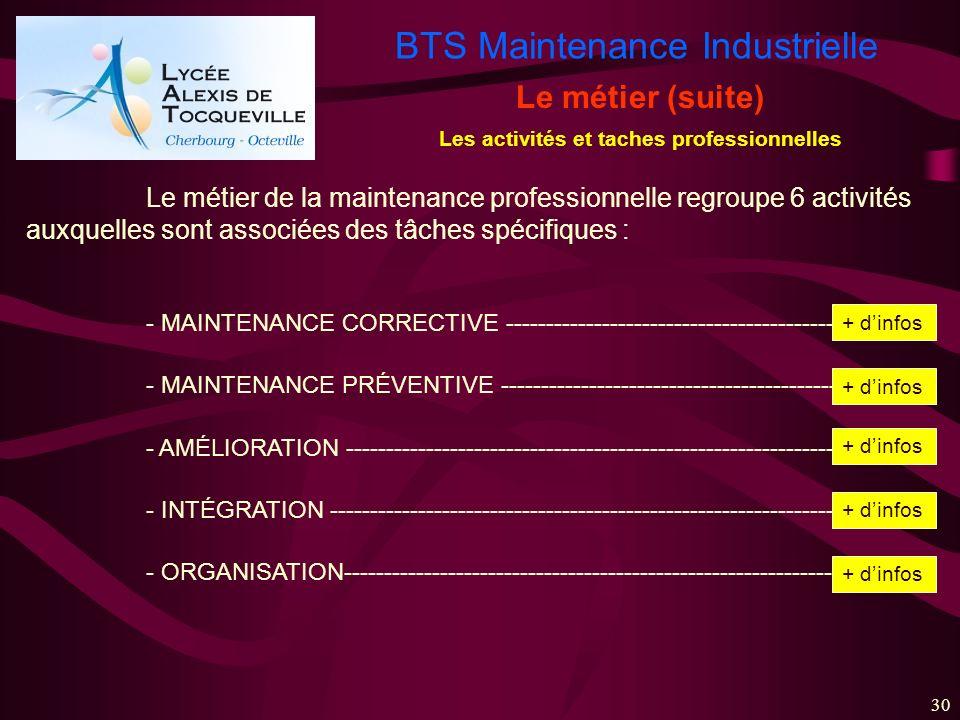 BTS Maintenance Industrielle 30 Les activités et taches professionnelles Le métier (suite) Le métier de la maintenance professionnelle regroupe 6 acti