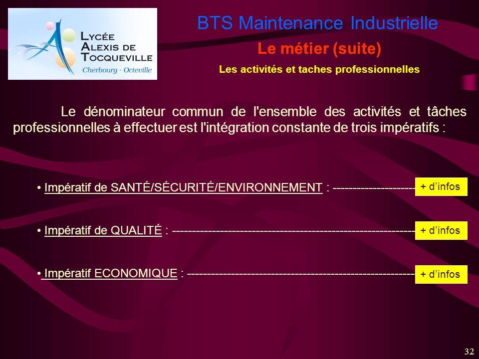 BTS Maintenance Industrielle 32 Le métier (suite) Le dénominateur commun de l'ensemble des activités et tâches professionnelles à effectuer est l'inté