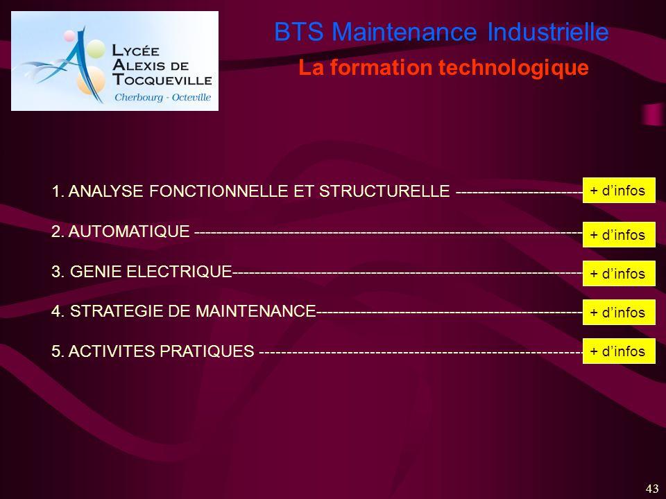 BTS Maintenance Industrielle 43 La formation technologique 1. ANALYSE FONCTIONNELLE ET STRUCTURELLE ------------------------------ 2. AUTOMATIQUE ----
