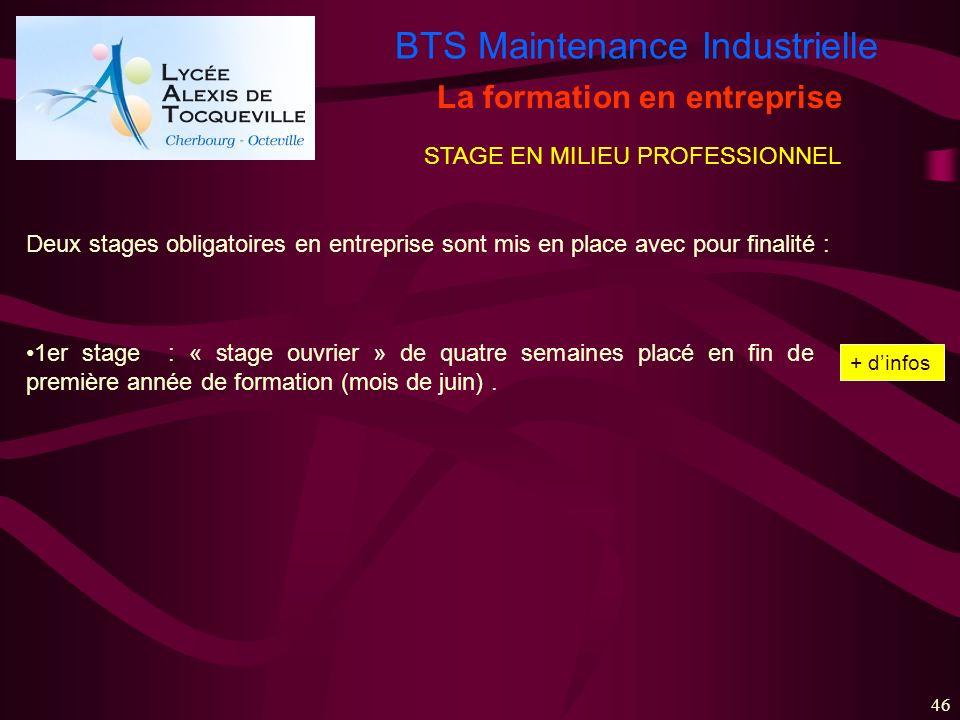 BTS Maintenance Industrielle 46 La formation en entreprise 1er stage : « stage ouvrier » de quatre semaines placé en fin de première année de formatio