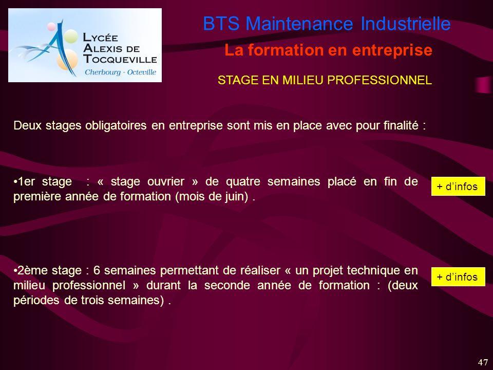 BTS Maintenance Industrielle 47 La formation en entreprise 1er stage : « stage ouvrier » de quatre semaines placé en fin de première année de formatio