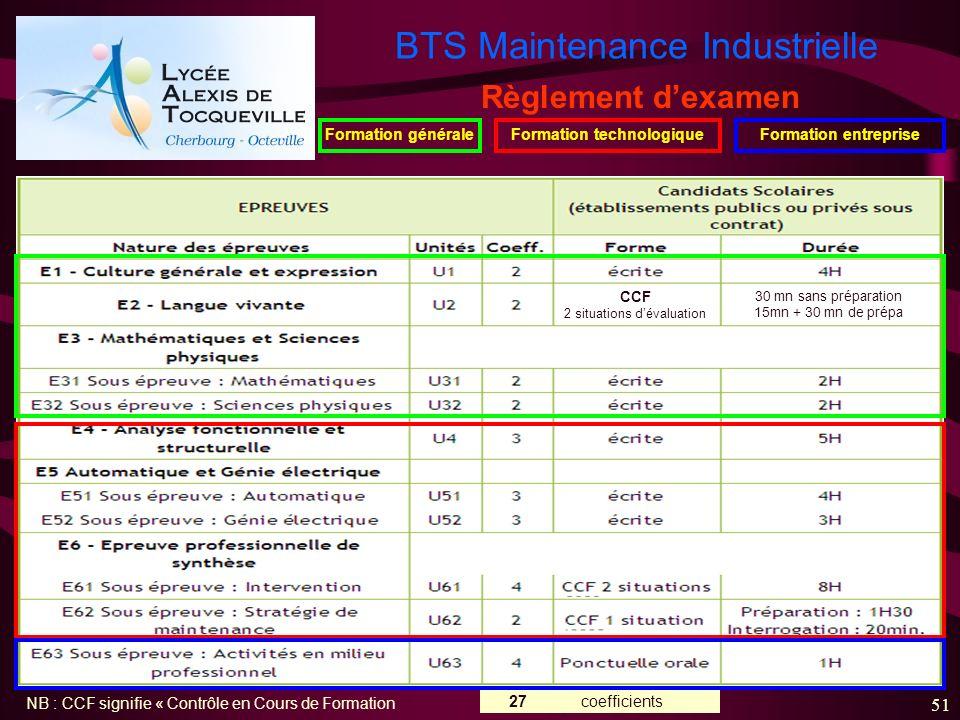 BTS Maintenance Industrielle 51 Règlement dexamen NB : CCF signifie « Contrôle en Cours de Formation Formation généraleFormation technologiqueFormatio