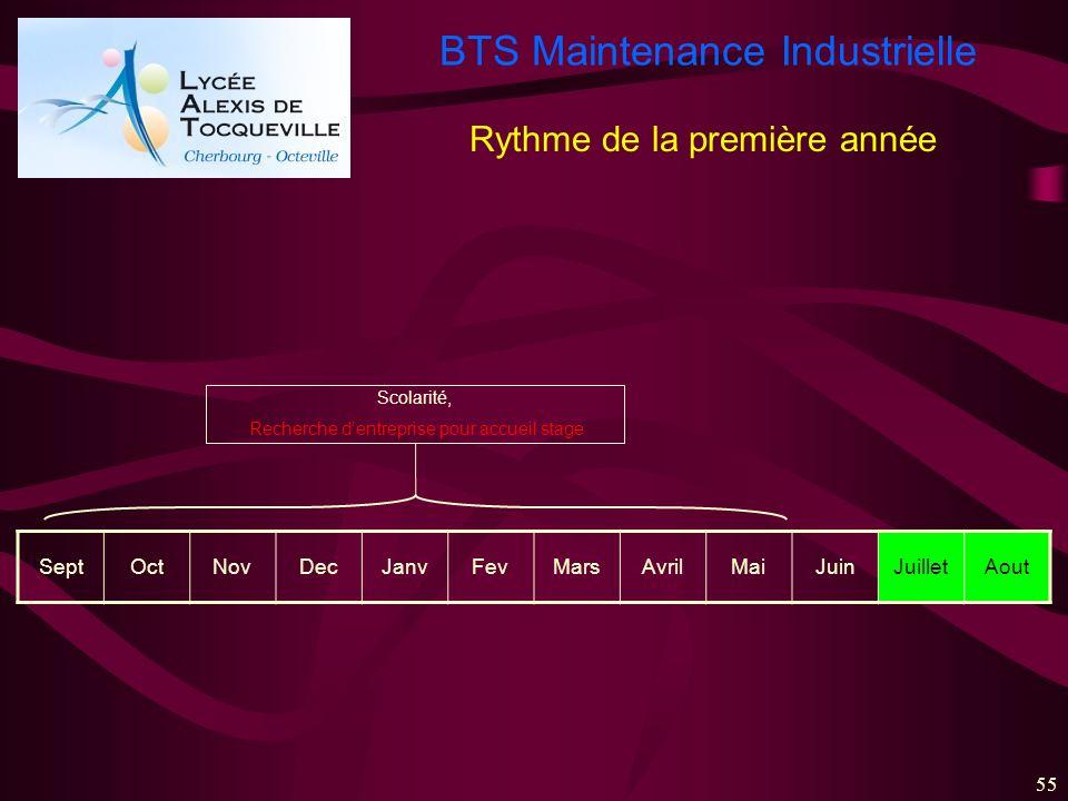 BTS Maintenance Industrielle 55 SeptOctNovDecJanvFevMarsAvrilMaiJuinJuilletAout Scolarité, Recherche dentreprise pour accueil stage Rythme de la premi