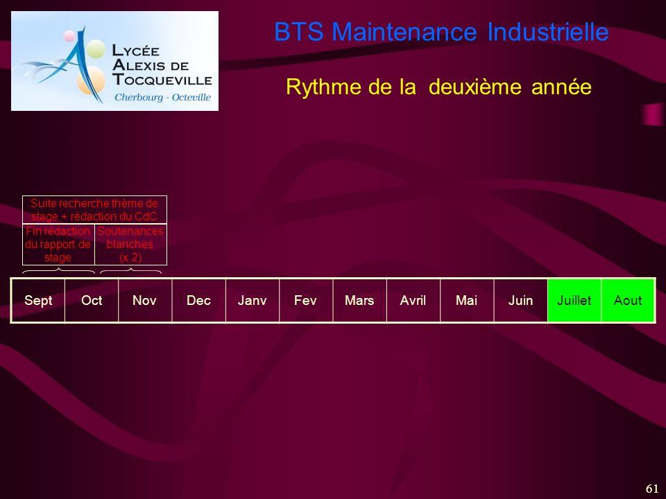 BTS Maintenance Industrielle 61 SeptOctNovDecJanvFevMarsAvrilMaiJuinJuilletAout Fin rédaction du rapport de stage Soutenances blanches (x 2) Suite rec