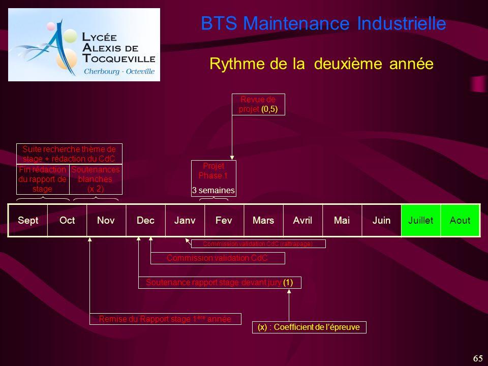 BTS Maintenance Industrielle 65 SeptOctNovDecJanvFevMarsAvrilMaiJuinJuilletAout Fin rédaction du rapport de stage Soutenances blanches (x 2) Commissio